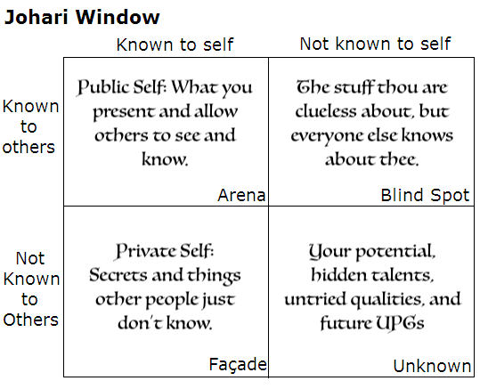 Johari_Window Additions