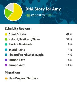AncestryDNAStory-Amy-180318-2