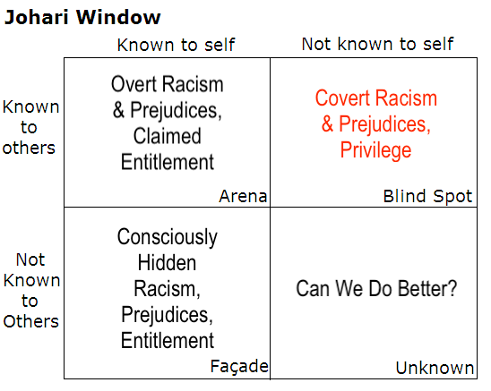 Racism Johari_Window copy